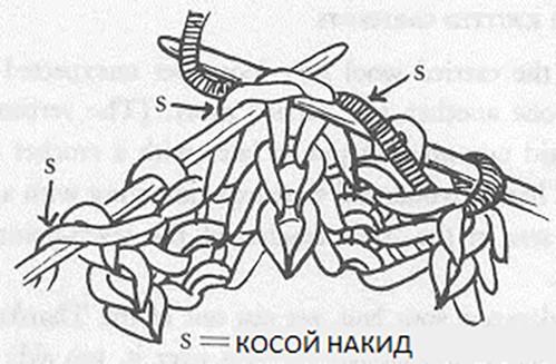 patentnaya-rezinka-spicami-sxema-vyazaniya