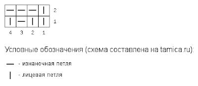 sxema-vyazaniya-lozhnoj-anglijskoj-rezinki-spicami