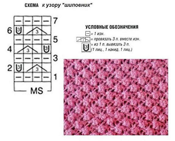 vyazanye-sharfy-dlya-zhenshhin