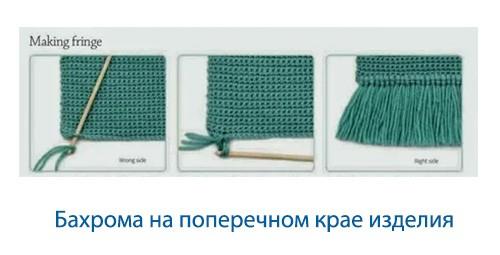 ukrashenie-vyazanyx-izdelij