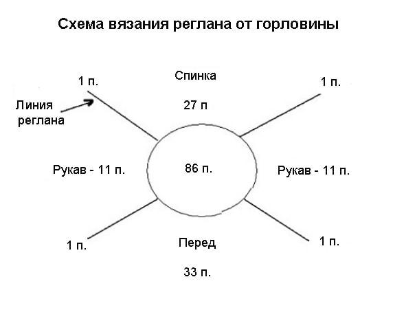 manishka-reglanom-sverxu