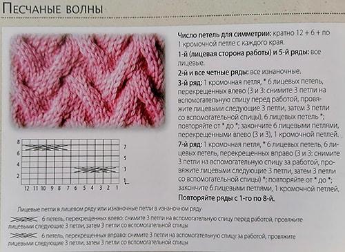 Плотность вязания: 21 п. х 28 р. = 10 х 10 см