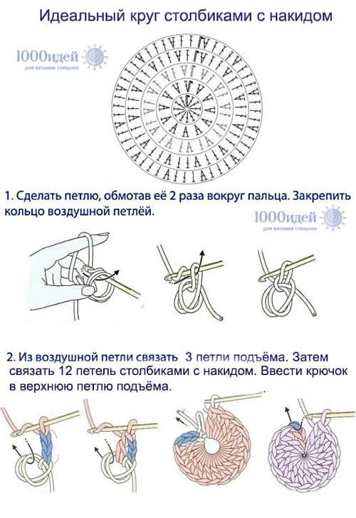 Идеальный круг крючком